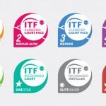 ITF zenger