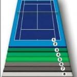ZenPort Akrilik Tenis Kortu - Kopya
