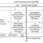 kort_olculeri2